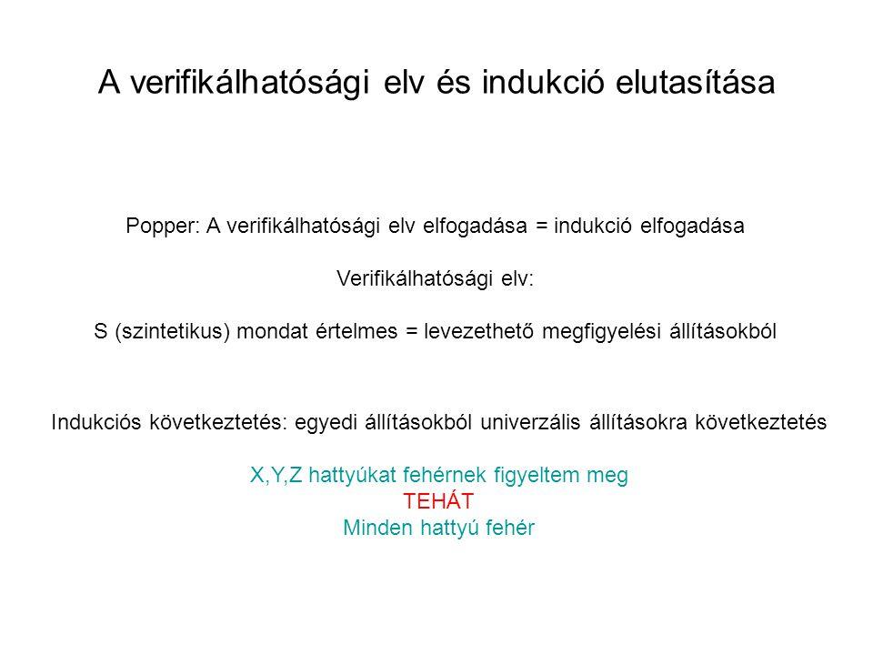 A verifikálhatósági elv és indukció elutasítása Popper: A verifikálhatósági elv elfogadása = indukció elfogadása Verifikálhatósági elv: S (szintetikus
