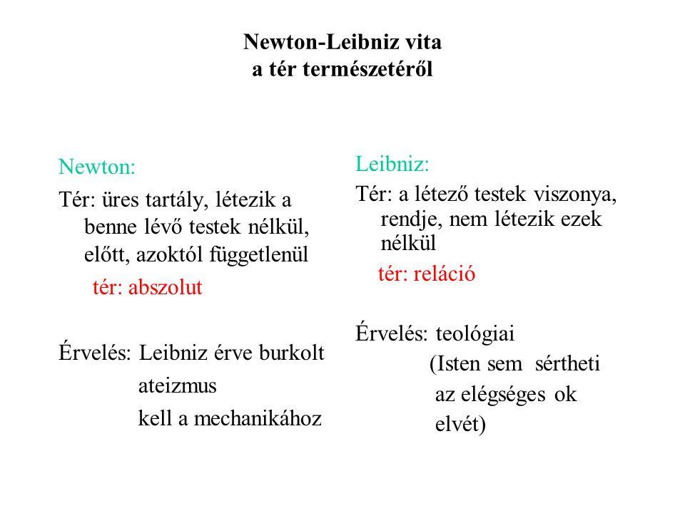 Newton-Leibniz vita a tér természetéről Newton: Tér: üres tartály, létezik a benne lévő testek nélkül, előtt, azoktól függetlenül tér: abszolut Érvelés: Leibniz érve burkolt ateizmus kell a mechanikához Leibniz: Tér: a létező testek viszonya, rendje, nem létezik ezek nélkül tér: reláció Érvelés: teológiai (Isten sem sértheti az elégséges ok elvét)