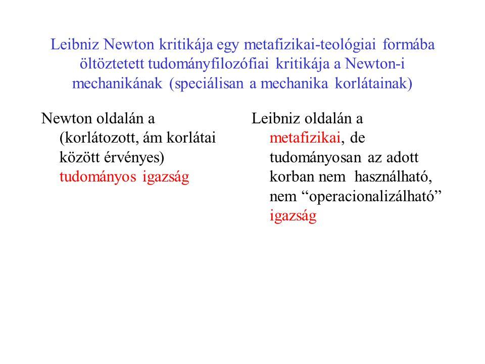 Leibniz Newton kritikája egy metafizikai-teológiai formába öltöztetett tudományfilozófiai kritikája a Newton-i mechanikának (speciálisan a mechanika korlátainak) Newton oldalán a (korlátozott, ám korlátai között érvényes) tudományos igazság Leibniz oldalán a metafizikai, de tudományosan az adott korban nem használható, nem operacionalizálható igazság