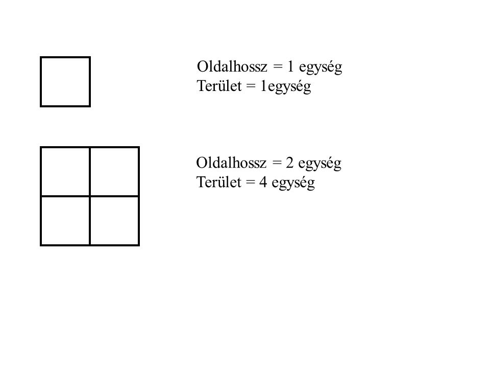 Platon kérdése a Rabszolgához: Mennyi annak a négyzetnek az oldalhossza amelynek a területe 8 egység.