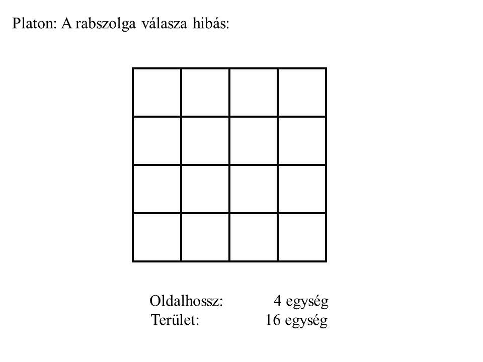 Platon: A rabszolga válasza hibás: Oldalhossz: 4 egység Terület: 16 egység