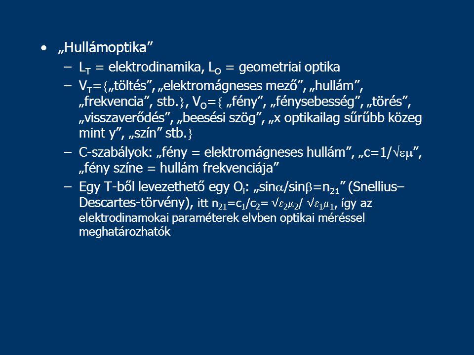 """""""Hullámoptika –L T = elektrodinamika, L O = geometriai optika –V T =  """"töltés , """"elektromágneses mező , """"hullám , """"frekvencia , stb."""