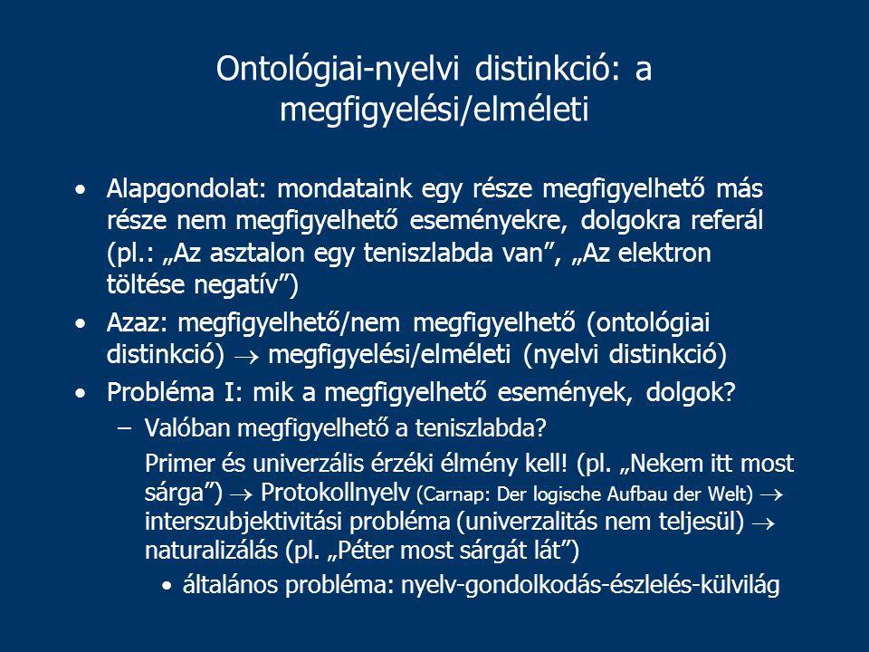 """Ontológiai-nyelvi distinkció: a megfigyelési/elméleti Alapgondolat: mondataink egy része megfigyelhető más része nem megfigyelhető eseményekre, dolgokra referál (pl.: """"Az asztalon egy teniszlabda van , """"Az elektron töltése negatív ) Azaz: megfigyelhető/nem megfigyelhető (ontológiai distinkció)  megfigyelési/elméleti (nyelvi distinkció) Probléma I: mik a megfigyelhető események, dolgok."""