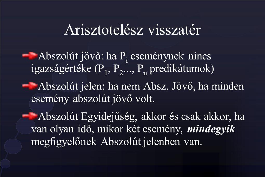 Arisztotelész visszatér Abszolút jövő: ha P i eseménynek nincs igazságértéke (P 1, P 2..., P n predikátumok) Abszolút jelen: ha nem Absz.