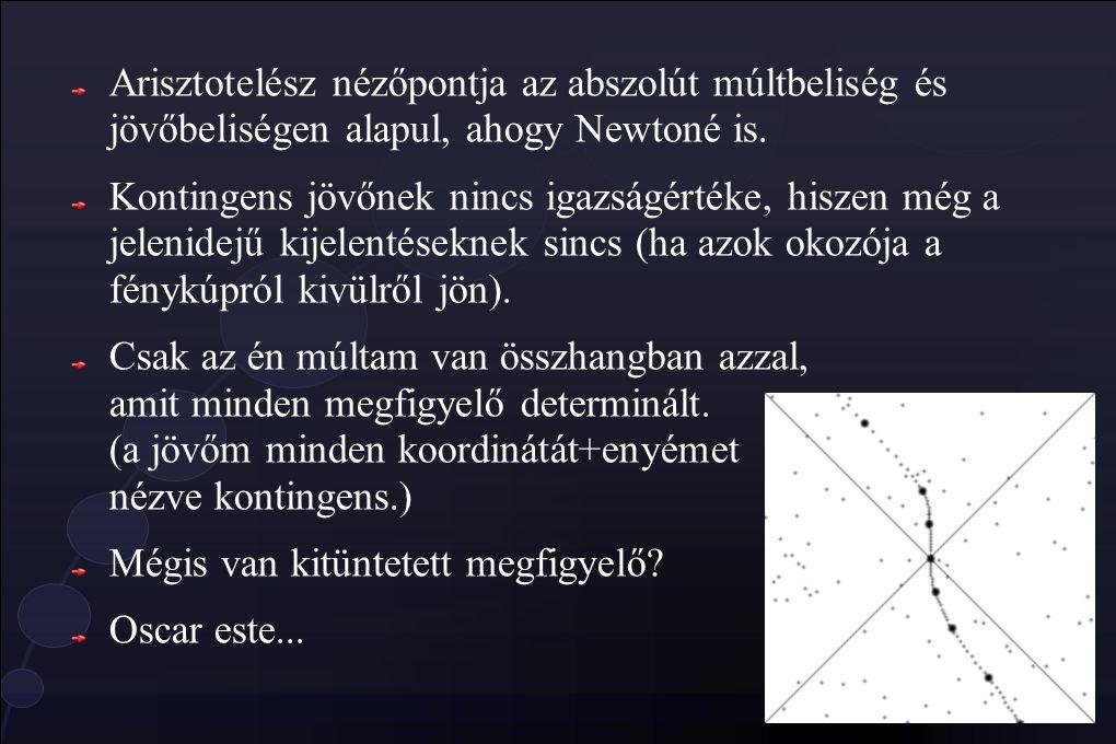 Arisztotelész nézőpontja az abszolút múltbeliség és jövőbeliségen alapul, ahogy Newtoné is.