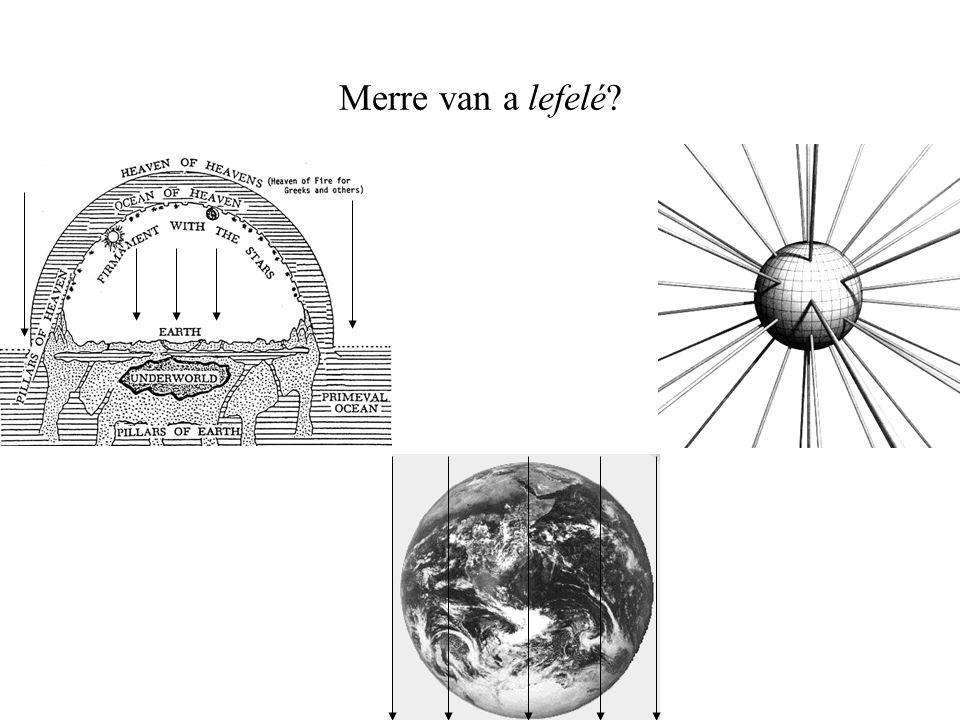 Hogyan írjuk le a viszonyt a lefelé irány és a gravitációs mező gradiensének iránya között.