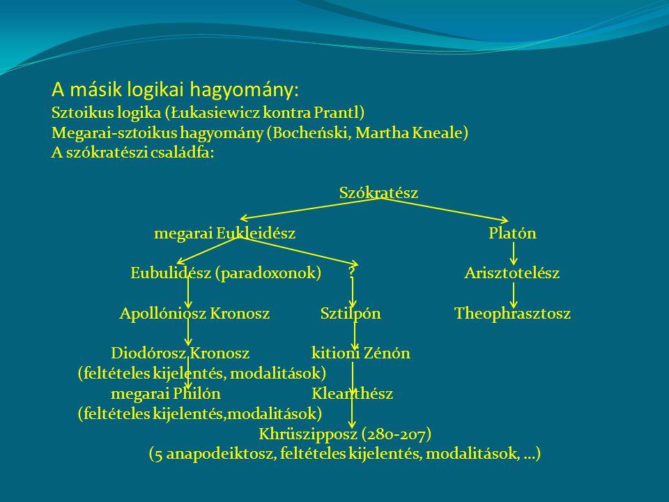 A másik logikai hagyomány: Sztoikus logika (Łukasiewicz kontra Prantl) Megarai-sztoikus hagyomány (Bocheński, Martha Kneale) A szókratészi családfa: Szókratész megarai EukleidészPlatón Eubulidész (paradoxonok) ?Arisztotelész Apollóniosz KronoszSztilpónTheophrasztosz Diodórosz Kronosz kitioni Zénón (feltételes kijelentés, modalitások) megarai PhilónKleanthész (feltételes kijelentés,modalitások) Khrüszipposz (280-207) (5 anapodeiktosz, feltételes kijelentés, modalitások, …)