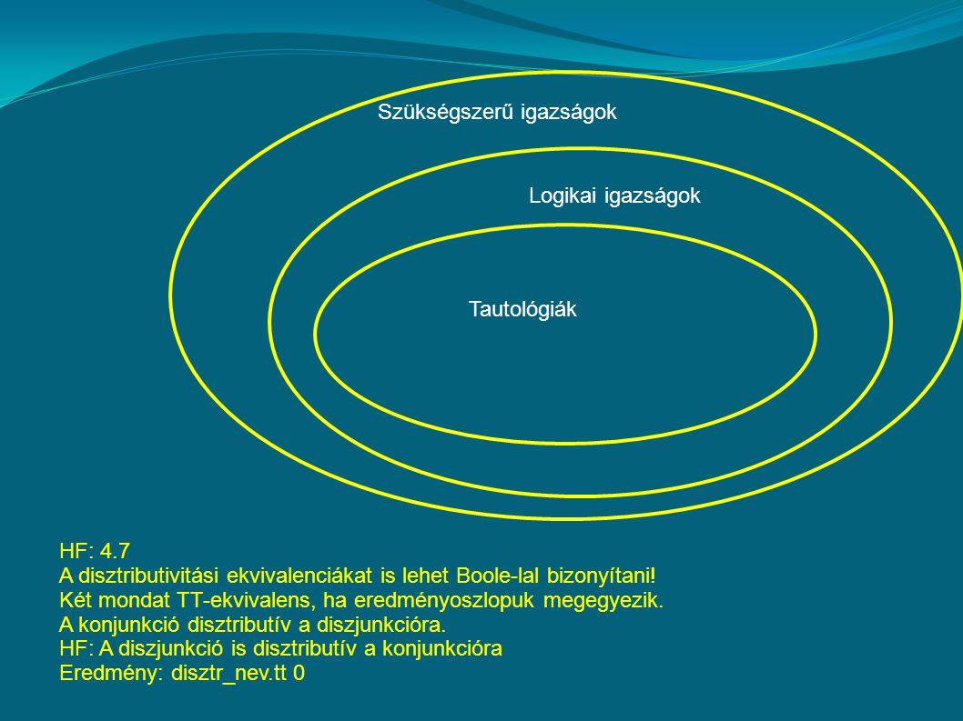 Tautológiák Logikai igazságok Szükségszerű igazságok HF: 4.7 A disztributivitási ekvivalenciákat is lehet Boole-lal bizonyítani.