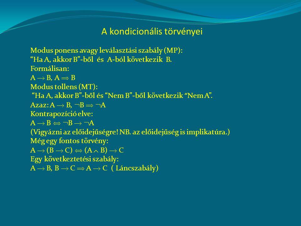 """A kondicionális törvényei Modus ponens avagy leválasztási szabály (MP): """"Ha A, akkor B""""-ből és A-ból következik B. Formálisan: A  B, A  B Modus toll"""