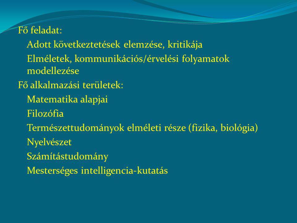 Fő feladat: Adott következtetések elemzése, kritikája Elméletek, kommunikációs/érvelési folyamatok modellezése Fő alkalmazási területek: Matematika alapjai Filozófia Természettudományok elméleti része (fizika, biológia) Nyelvészet Számítástudomány Mesterséges intelligencia-kutatás