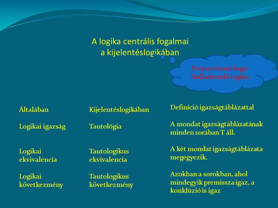 A logika centrális fogalmai a kijelentéslogikában Propositional logic Nulladrendű logika Általában Logikai igazság Logikai ekvivalencia Logikai következmény Kijelentéslogikában Tautológia Tautologikus ekvivalencia Tautologikus következmény Definíció igazságtáblázattal A mondat igazságtáblázatának minden sorában T áll.