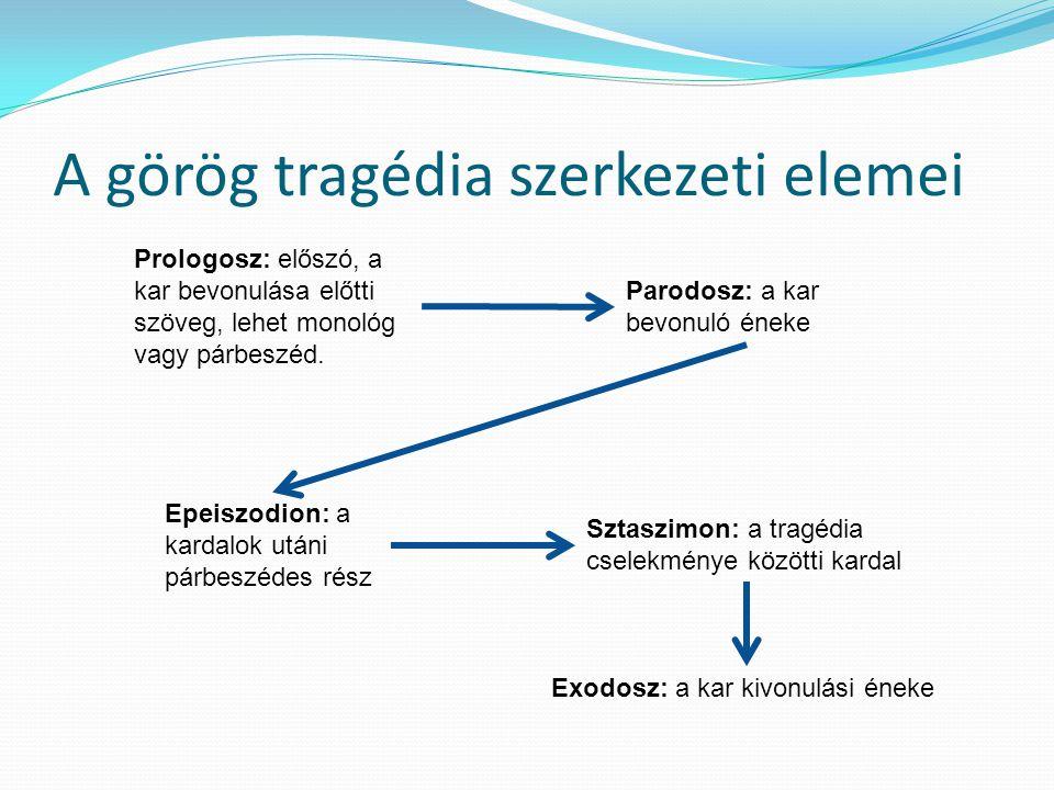 A görög tragédia szerkezeti elemei Prologosz: előszó, a kar bevonulása előtti szöveg, lehet monológ vagy párbeszéd.