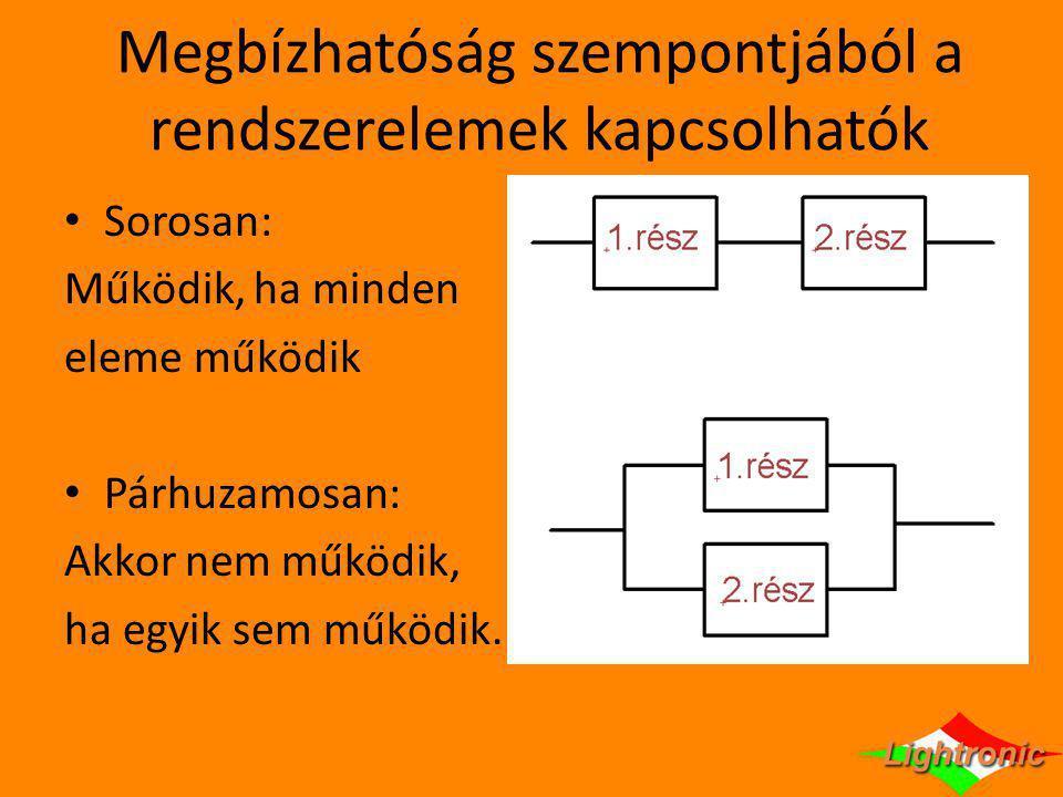 Megbízhatóság szempontjából a rendszerelemek kapcsolhatók Sorosan: Működik, ha minden eleme működik Párhuzamosan: Akkor nem működik, ha egyik sem műkö