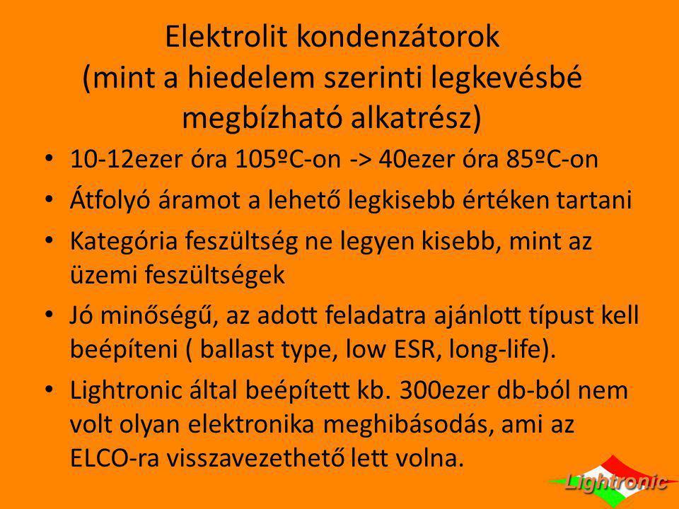 Elektrolit kondenzátorok (mint a hiedelem szerinti legkevésbé megbízható alkatrész) 10-12ezer óra 105ºC-on -> 40ezer óra 85ºC-on Átfolyó áramot a lehe