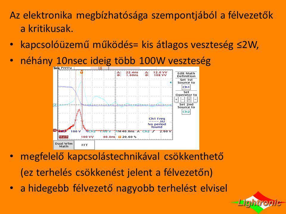 Az elektronika megbízhatósága szempontjából a félvezetők a kritikusak. kapcsolóüzemű működés= kis átlagos veszteség ≤2W, néhány 10nsec ideig több 100W
