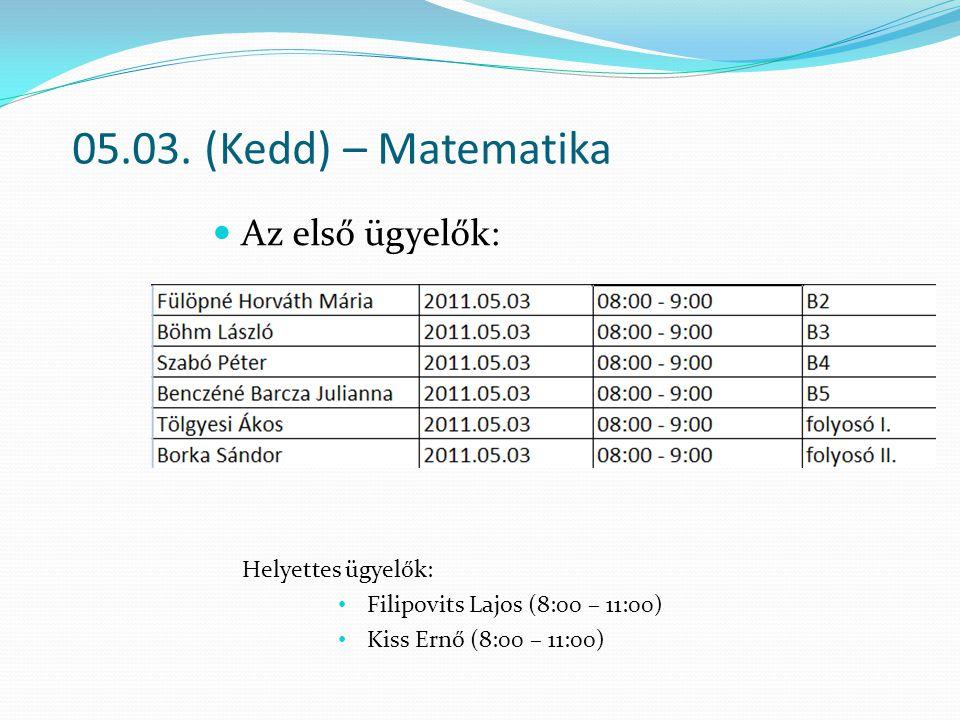 05.03. (Kedd) – Matematika Az első ügyelők: Helyettes ügyelők: Filipovits Lajos (8:00 – 11:00) Kiss Ernő (8:00 – 11:00)