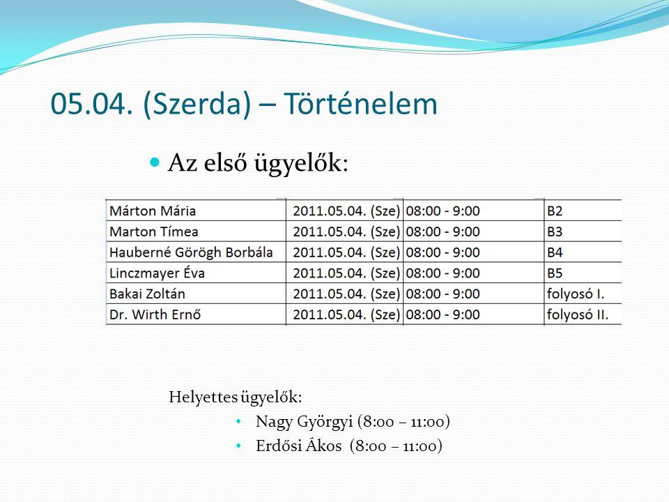05.04. (Szerda) – Történelem Az első ügyelők: Helyettes ügyelők: Nagy Györgyi (8:00 – 11:00) Erdősi Ákos (8:00 – 11:00)