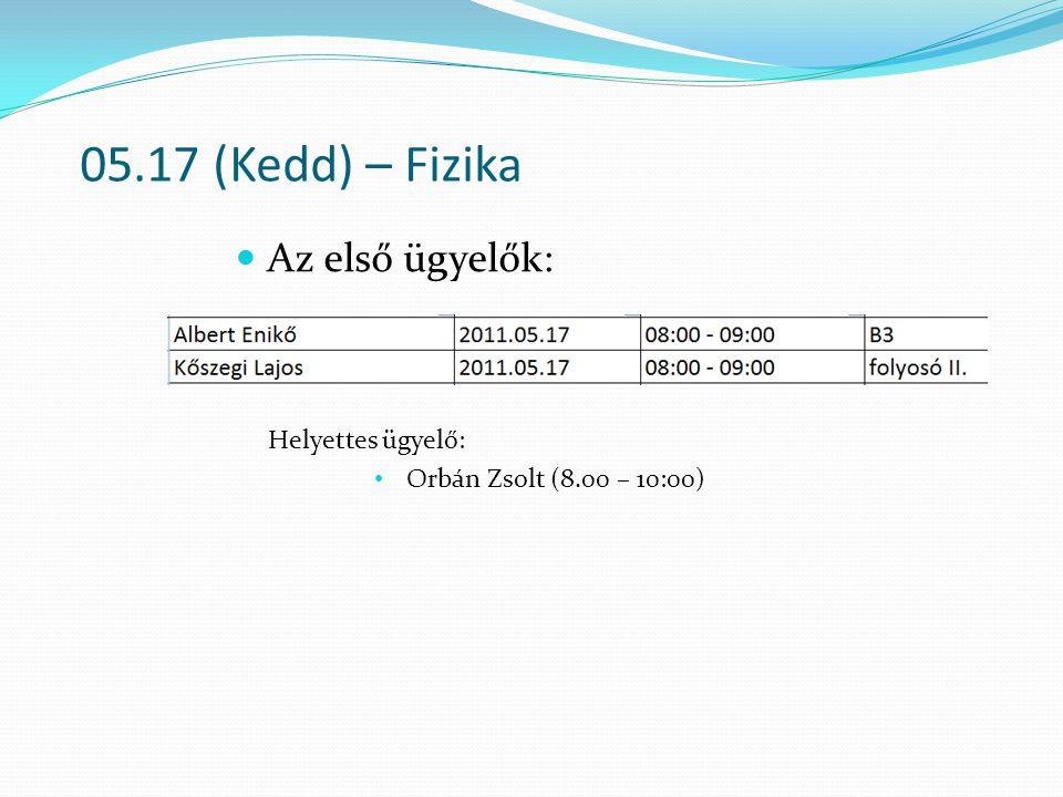 05.17 (Kedd) – Fizika Az első ügyelők: Helyettes ügyelő: Orbán Zsolt (8.00 – 10:00)