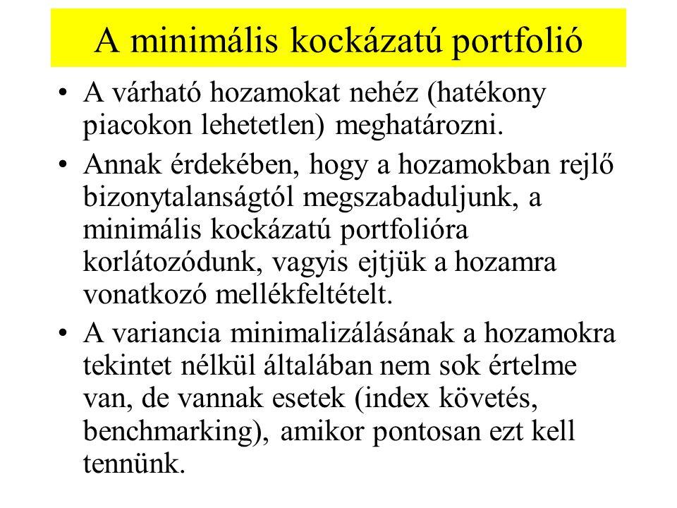 A minimális kockázatú portfolió A várható hozamokat nehéz (hatékony piacokon lehetetlen) meghatározni. Annak érdekében, hogy a hozamokban rejlő bizony