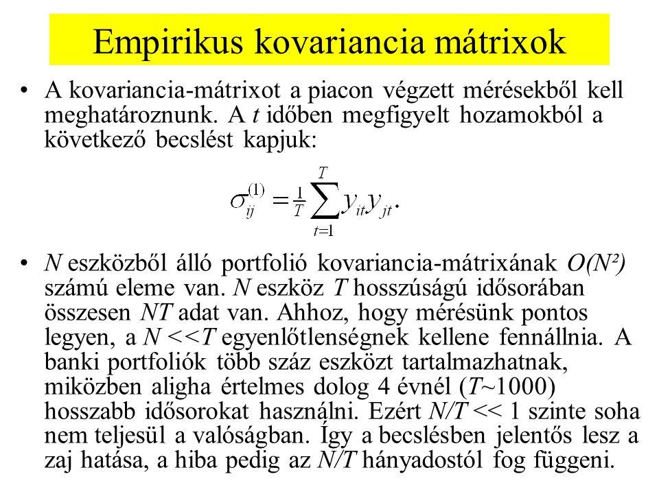 Empirikus kovariancia mátrixok A kovariancia-mátrixot a piacon végzett mérésekből kell meghatároznunk. A t időben megfigyelt hozamokból a következő be