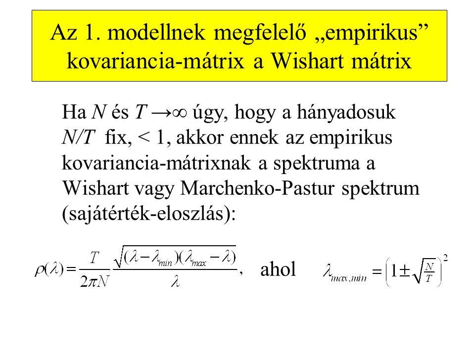 """Az 1. modellnek megfelelő """"empirikus"""" kovariancia-mátrix a Wishart mátrix Ha N és T →∞ úgy, hogy a hányadosuk N/T fix, < 1, akkor ennek az empirikus k"""