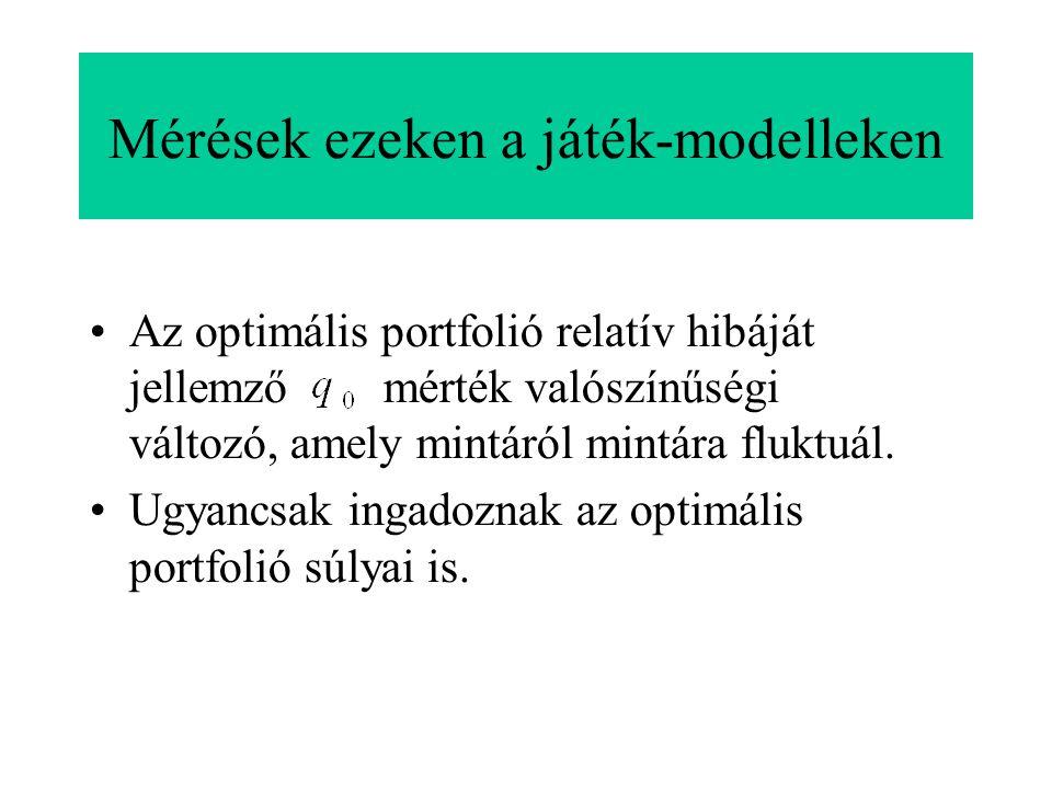 Mérések ezeken a játék-modelleken Az optimális portfolió relatív hibáját jellemző mérték valószínűségi változó, amely mintáról mintára fluktuál. Ugyan