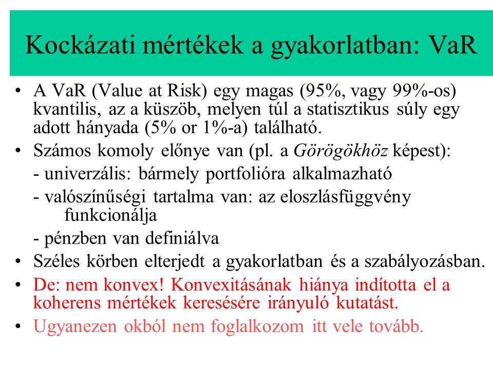 Kockázati mértékek a gyakorlatban: VaR A VaR (Value at Risk) egy magas (95%, vagy 99%-os) kvantilis, az a küszöb, melyen túl a statisztikus súly egy a