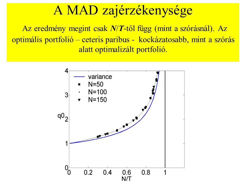 A MAD zajérzékenysége Az eredmény megint csak N/T-től függ (mint a szórásnál). Az optimális portfolió – ceteris paribus - kockázatosabb, mint a szórás