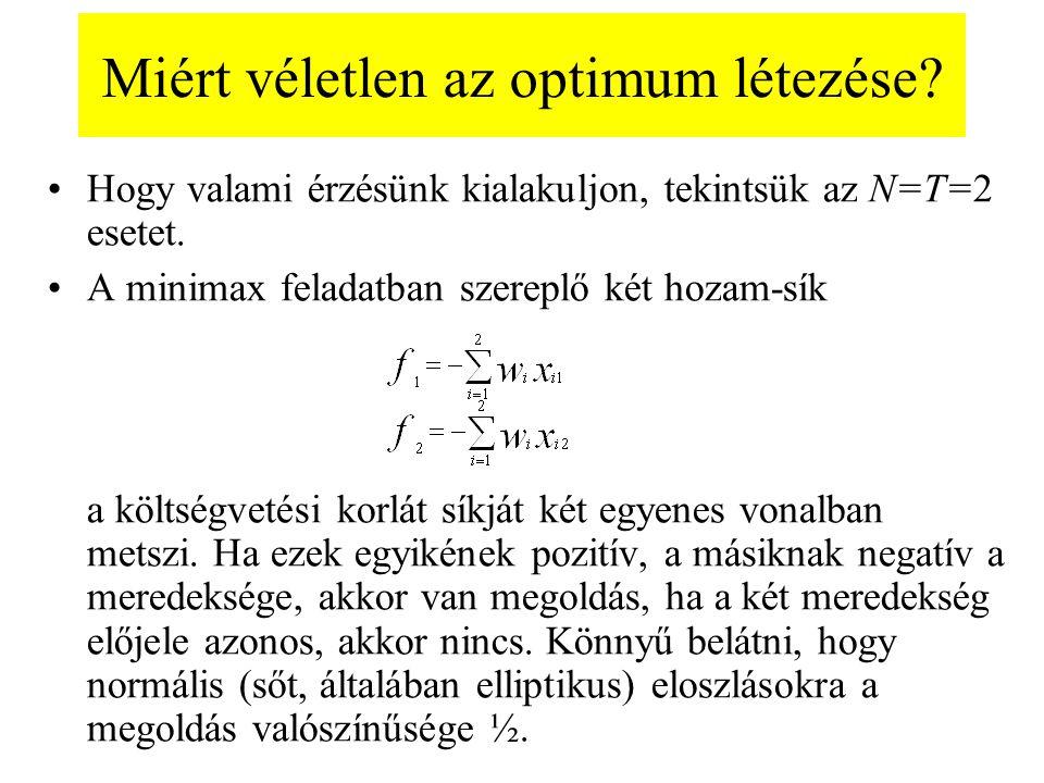 Miért véletlen az optimum létezése? Hogy valami érzésünk kialakuljon, tekintsük az N=T=2 esetet. A minimax feladatban szereplő két hozam-sík a költség