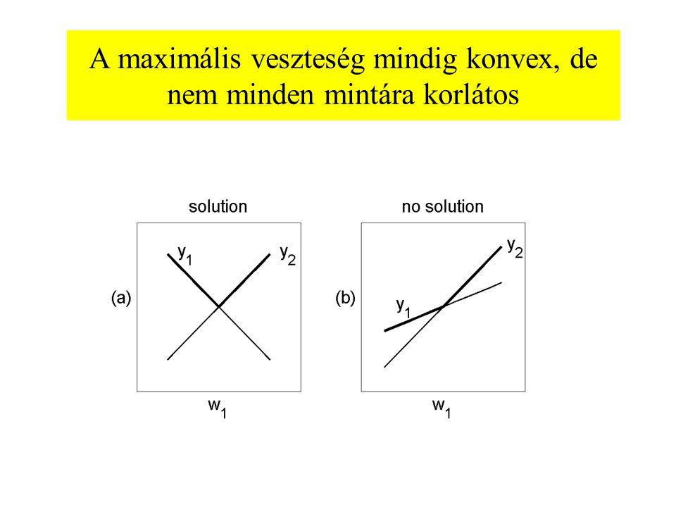 A maximális veszteség mindig konvex, de nem minden mintára korlátos