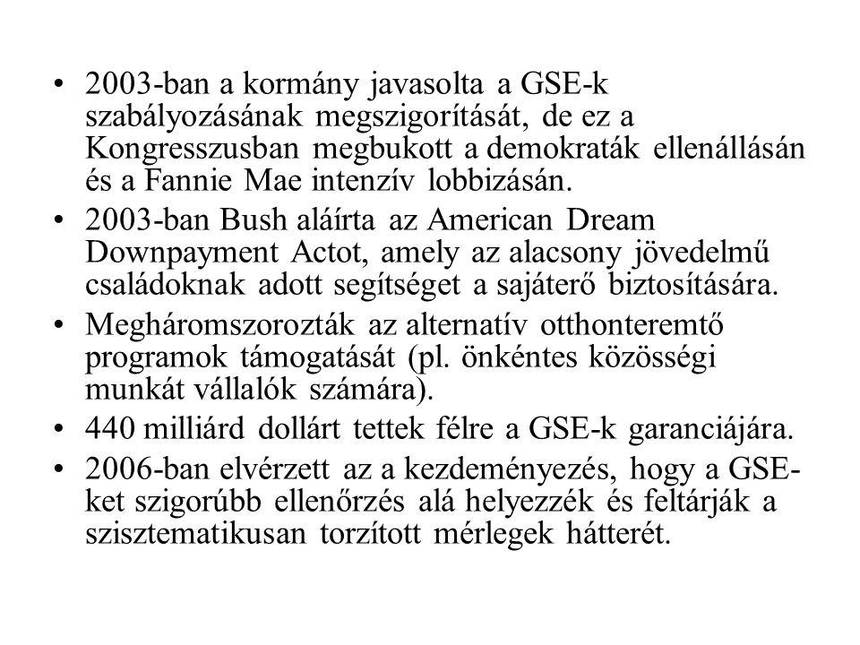 2003-ban a kormány javasolta a GSE-k szabályozásának megszigorítását, de ez a Kongresszusban megbukott a demokraták ellenállásán és a Fannie Mae inten
