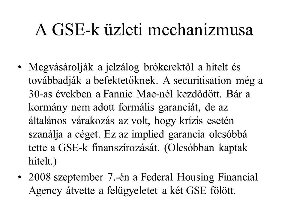 A GSE-k üzleti mechanizmusa Megvásárolják a jelzálog brókerektől a hitelt és továbbadják a befektetőknek. A securitisation még a 30-as években a Fanni