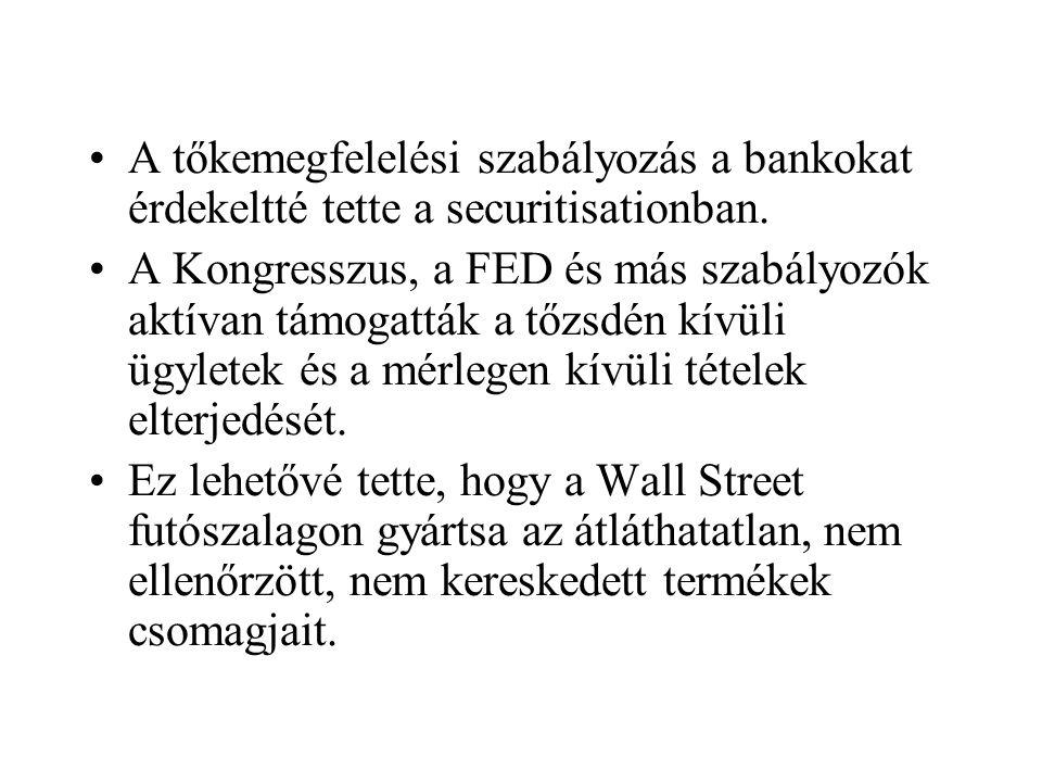 A tőkemegfelelési szabályozás a bankokat érdekeltté tette a securitisationban. A Kongresszus, a FED és más szabályozók aktívan támogatták a tőzsdén kí