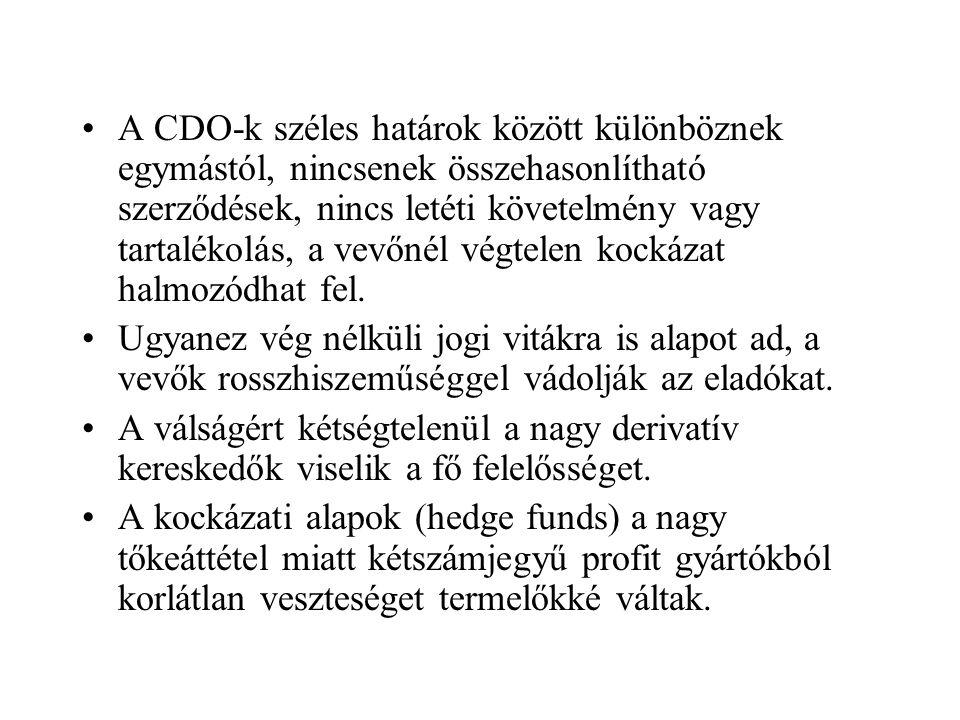 A CDO-k széles határok között különböznek egymástól, nincsenek összehasonlítható szerződések, nincs letéti követelmény vagy tartalékolás, a vevőnél végtelen kockázat halmozódhat fel.