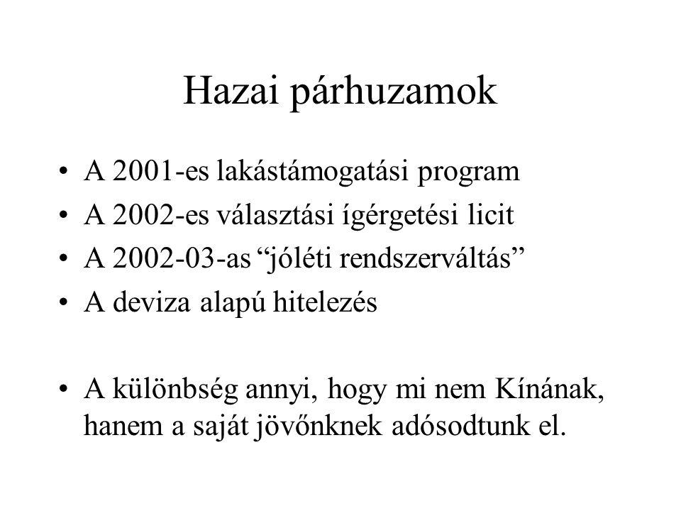 """Hazai párhuzamok A 2001-es lakástámogatási program A 2002-es választási ígérgetési licit A 2002-03-as """"jóléti rendszerváltás"""" A deviza alapú hitelezés"""