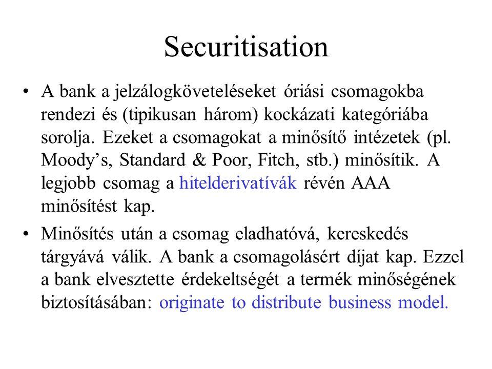 Securitisation A bank a jelzálogköveteléseket óriási csomagokba rendezi és (tipikusan három) kockázati kategóriába sorolja. Ezeket a csomagokat a minő