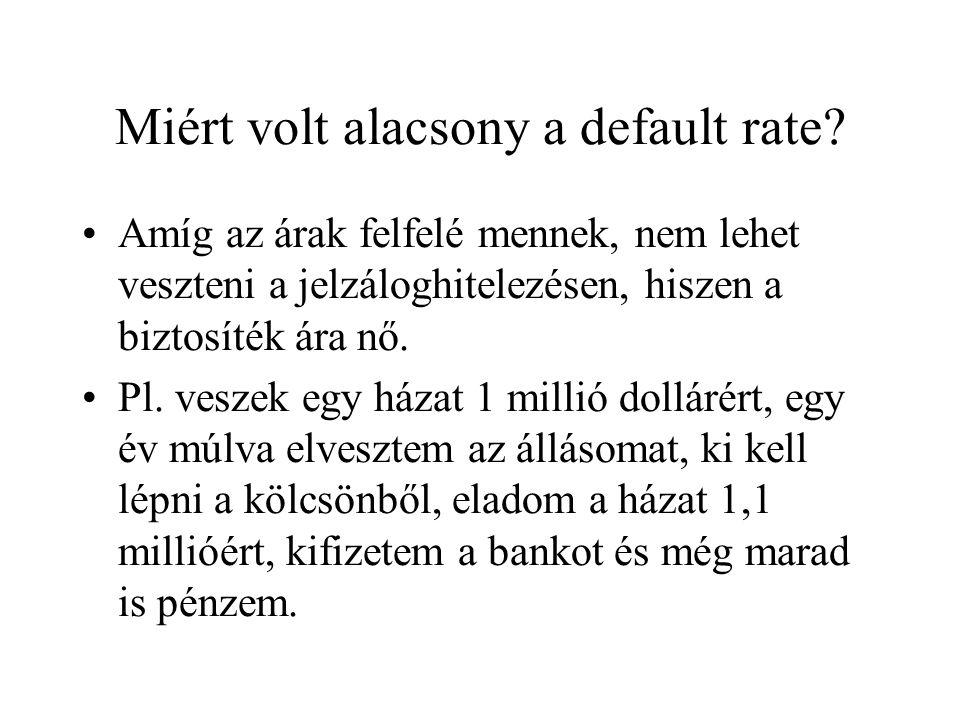 Miért volt alacsony a default rate? Amíg az árak felfelé mennek, nem lehet veszteni a jelzáloghitelezésen, hiszen a biztosíték ára nő. Pl. veszek egy