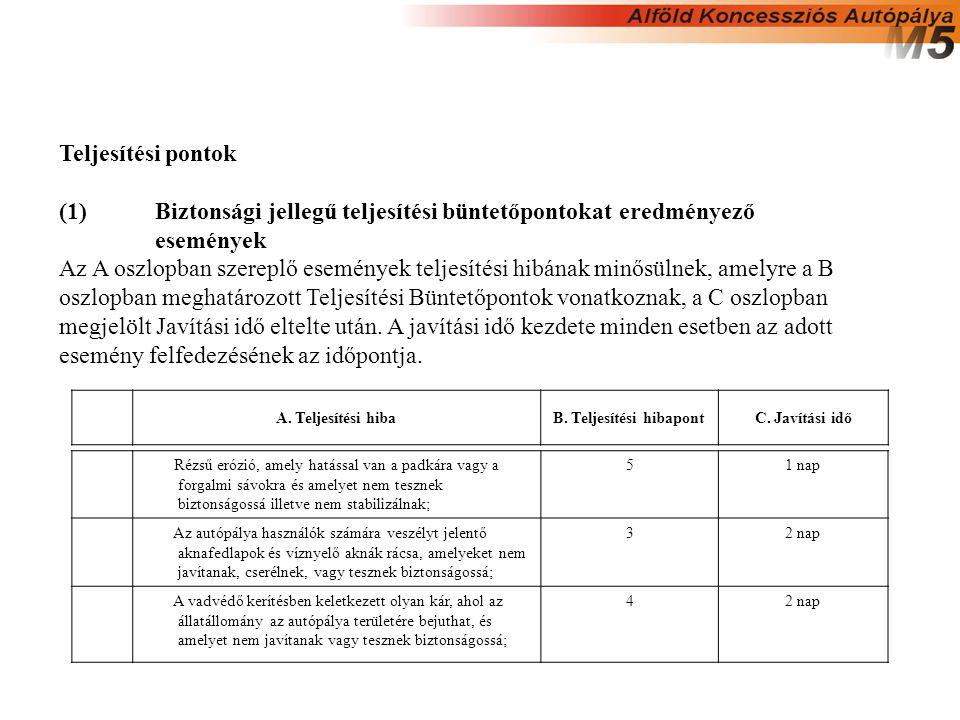 Teljesítési pontok (1)Biztonsági jellegű teljesítési büntetőpontokat eredményező események Az A oszlopban szereplő események teljesítési hibának minős