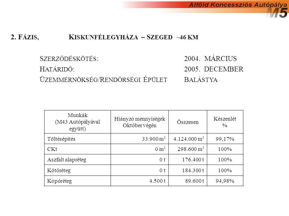 2. F ÁZIS, K ISKUNFÉLEGYHÁZA – S ZEGED ~46 KM S ZERZŐDÉSKÖTÉS :2004.