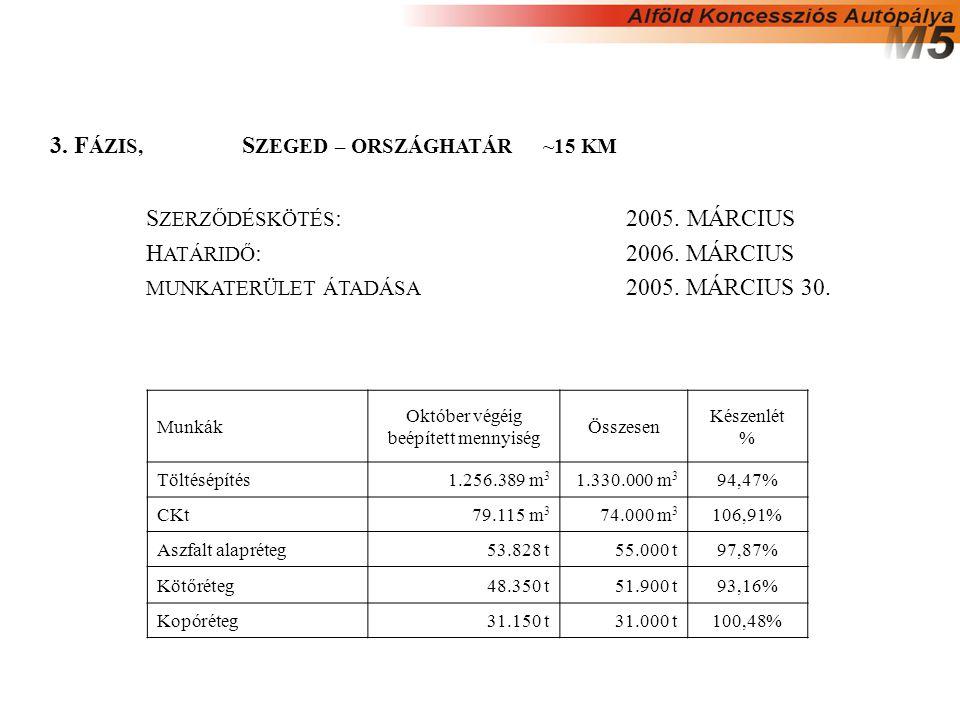 3. F ÁZIS, S ZEGED – ORSZÁGHATÁR ~15 KM S ZERZŐDÉSKÖTÉS :2005.