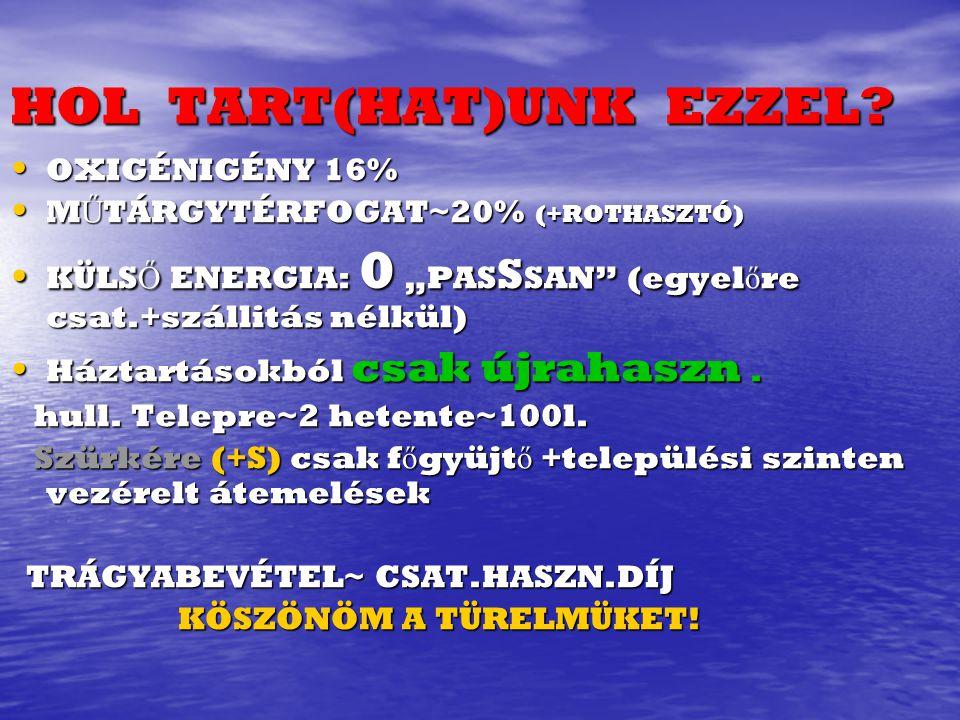"""HOL TART(HAT)UNK EZZEL? OXIGÉNIGÉNY 16% OXIGÉNIGÉNY 16% M Ű TÁRGYTÉRFOGAT~20% (+ROTHASZTÓ) M Ű TÁRGYTÉRFOGAT~20% (+ROTHASZTÓ) KÜLS Ő ENERGIA: 0 """"PAS S"""