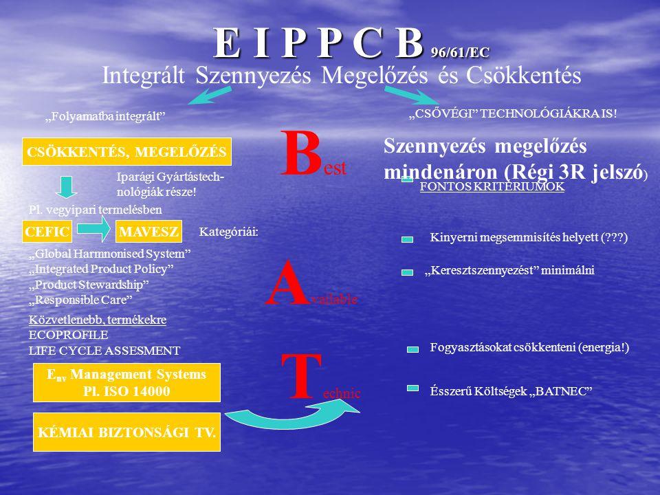 """E I P P C B 96/61/EC Integrált Szennyezés Megelőzés és Csökkentés """"Folyamatba integrált"""" CSÖKKENTÉS, MEGELŐZÉS Iparági Gyártástech- nológiák része! Pl"""