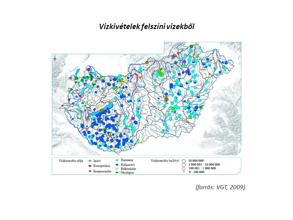 Vízkivételek felszíni vizekből (forrás: VGT, 2009)