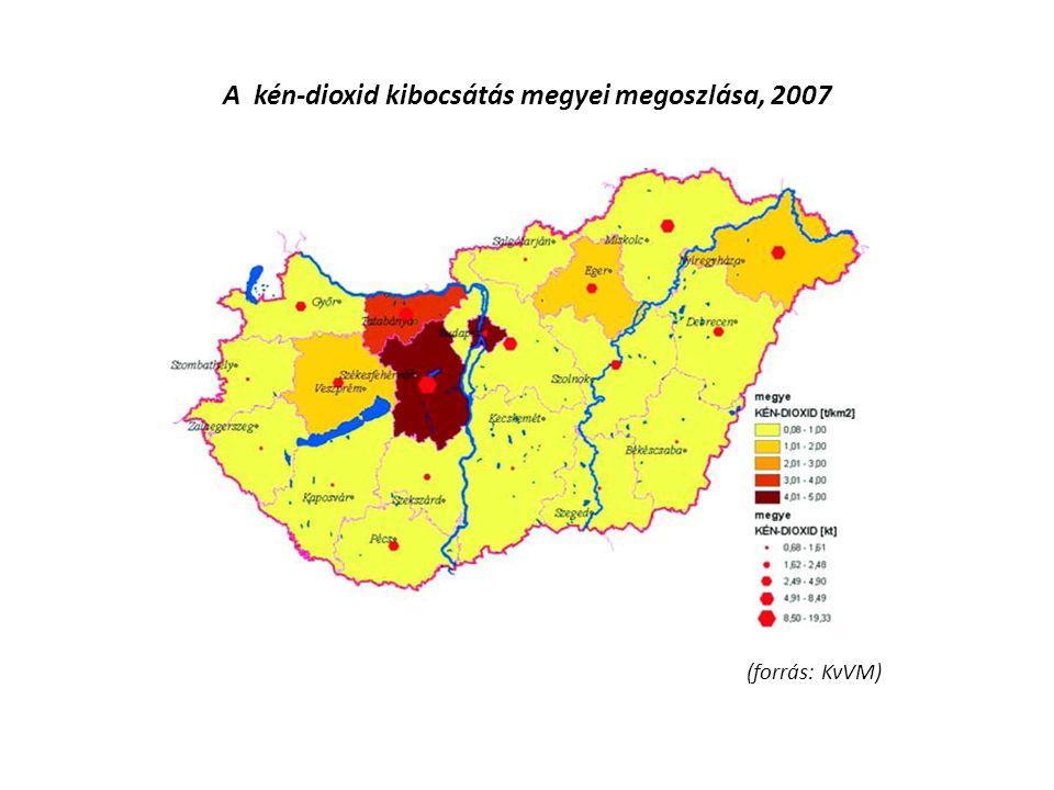 A kén-dioxid kibocsátás megyei megoszlása, 2007 (forrás: KvVM)
