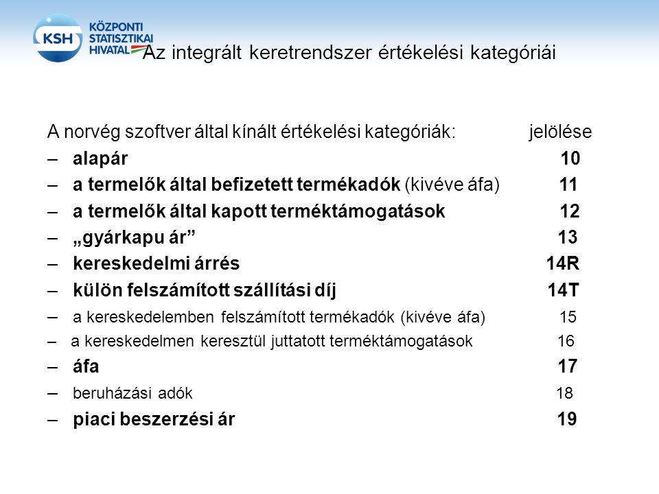 Az integrált keretrendszer értékelési kategóriái A norvég szoftver által kínált értékelési kategóriák: jelölése – alapár 10 – a termelők által befizet