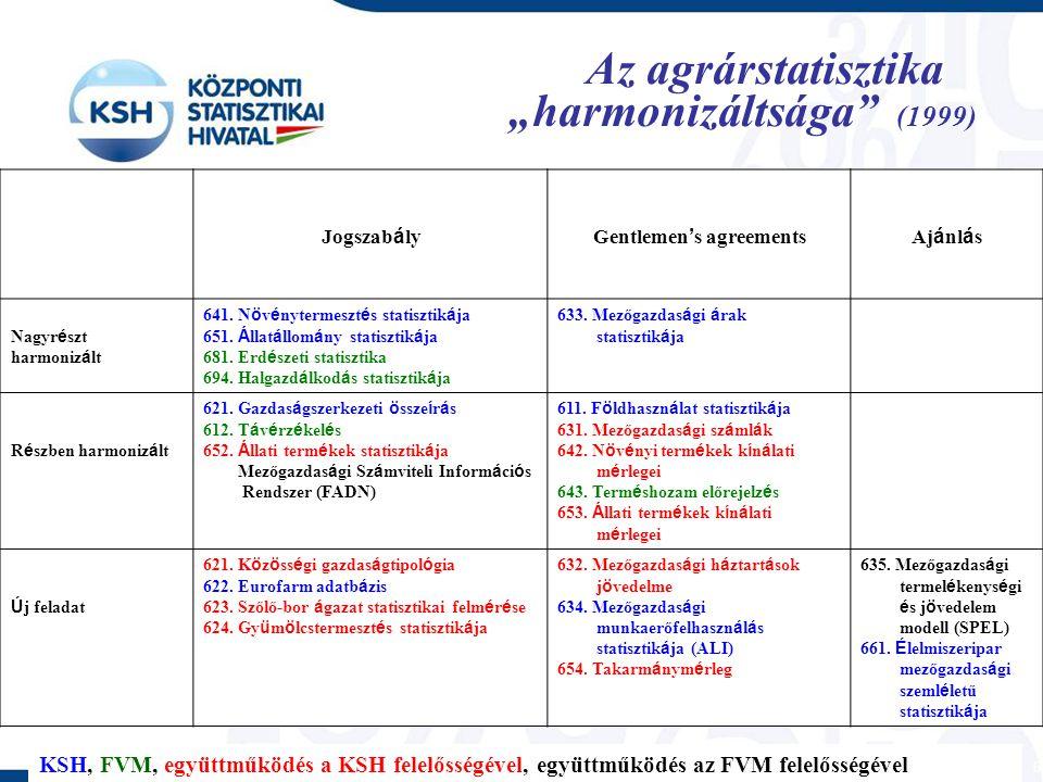 """KSH, FVM, együttműködés a KSH felelősségével, együttműködés az FVM felelősségével Az agrárstatisztika """"harmonizáltsága (1999) Jogszab á lyGentlemen ' s agreementsAj á nl á s Nagyr é szt harmoniz á lt 641."""