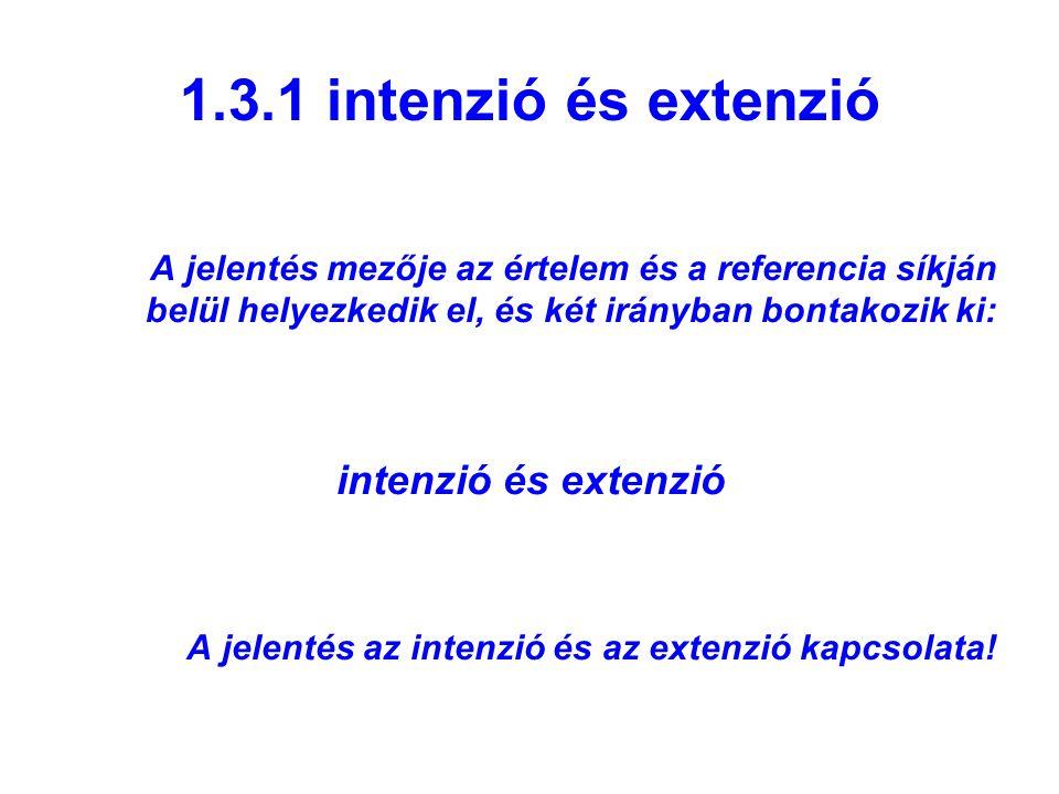 1.3.1 intenzió és extenzió A jelentés mezője az értelem és a referencia síkján belül helyezkedik el, és két irányban bontakozik ki: intenzió és extenz