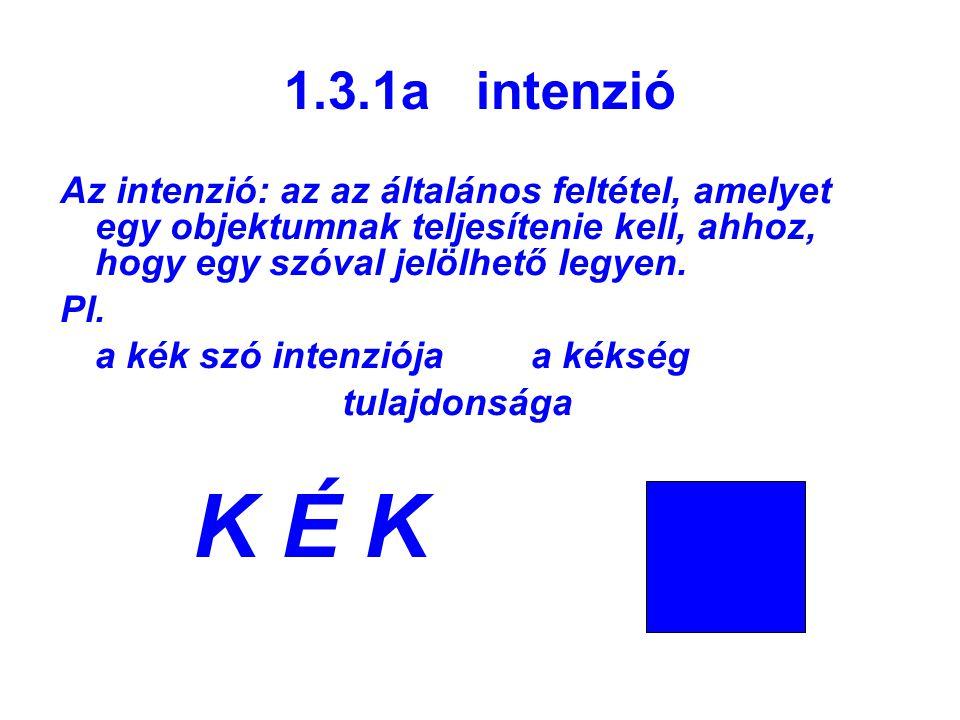 1.3.1a intenzió Az intenzió: az az általános feltétel, amelyet egy objektumnak teljesítenie kell, ahhoz, hogy egy szóval jelölhető legyen. Pl. a kék s