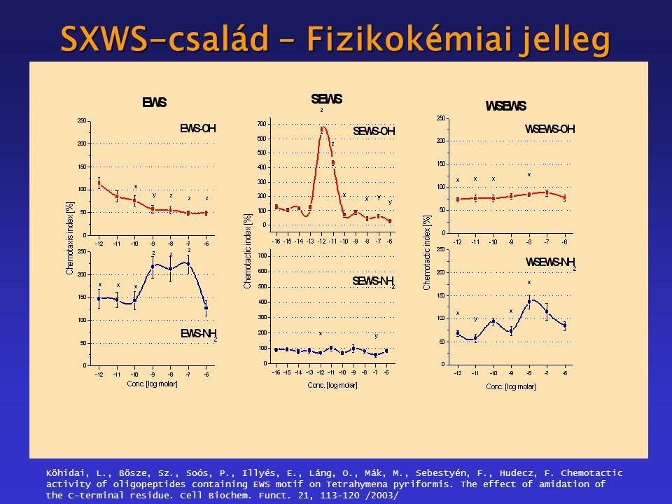 SXWS-család – Fizikokémiai jelleg Kõhidai, L., Bõsze, Sz., Soós, P., Illyés, E., Láng, O., Mák, M., Sebestyén, F., Hudecz, F.