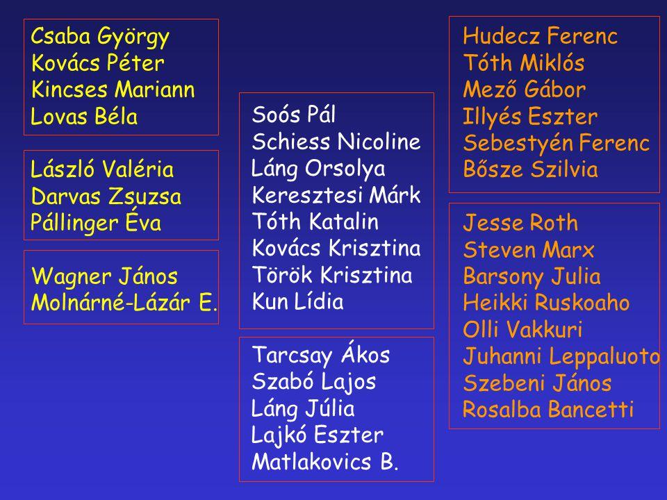 Csaba György Kovács Péter Kincses Mariann Lovas Béla László Valéria Darvas Zsuzsa Pállinger Éva Wagner János Molnárné-Lázár E.